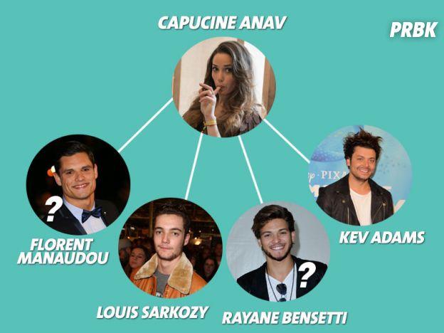 Capucine Anav : parmi ses ex, Kev Adams et Louis Sarkozy... et des rumeurs à propos de Rayane Bensetti et Florent Manaudou