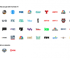 Youtube TV : Google lance sa télé en ligne !