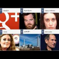 Google et ses tendances 2011 : Rebecca Black joue à Battlefield 3 en écoutant Adele