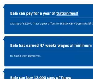 Gareth Bale : que peut-il s'acheter depuis qu'il est au Real Madrid
