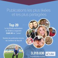 Shakira : 100 millions de fans sur Facebook, nouveau record du monde