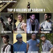 The Walking Dead : qui a tué le plus d'humains et zombies ? Réponse en infographies