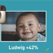 Instagram : les parents s'inspirent des filtres... pour les prénoms de leurs enfants
