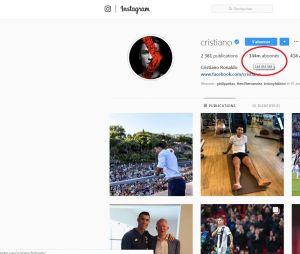 Cristiano Ronaldo dépasse Selena Gomez sur Instagram