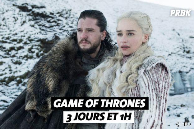 Combien de temps faut-il pour regarder Game of Thrones ?
