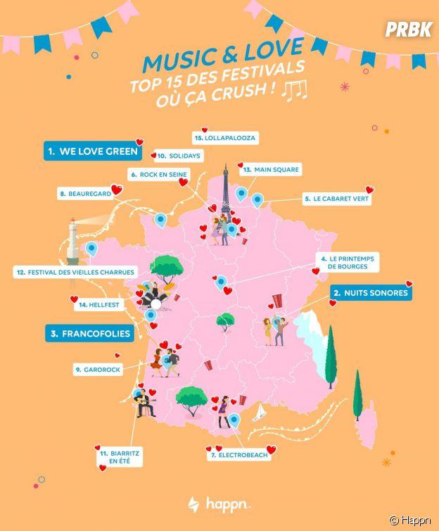 Happn dévoile la liste des festivals où ça choppe le plus