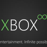 PS4 et Xbox 720 : Après GTA 5 sur old-gen, Take-Two prépare déjà du lourd